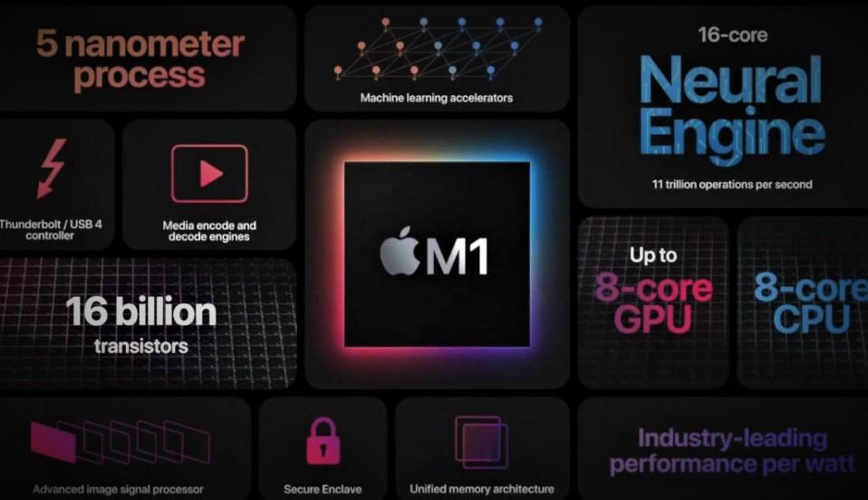 Keuntungan Dari Apple MacBook Air M1
